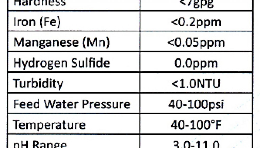 ro-feedwater-guidelines